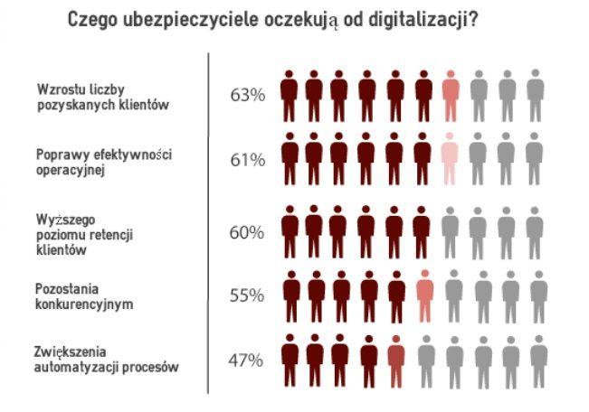 Modernizacja-systemow-a-cyfrowa-transformacja